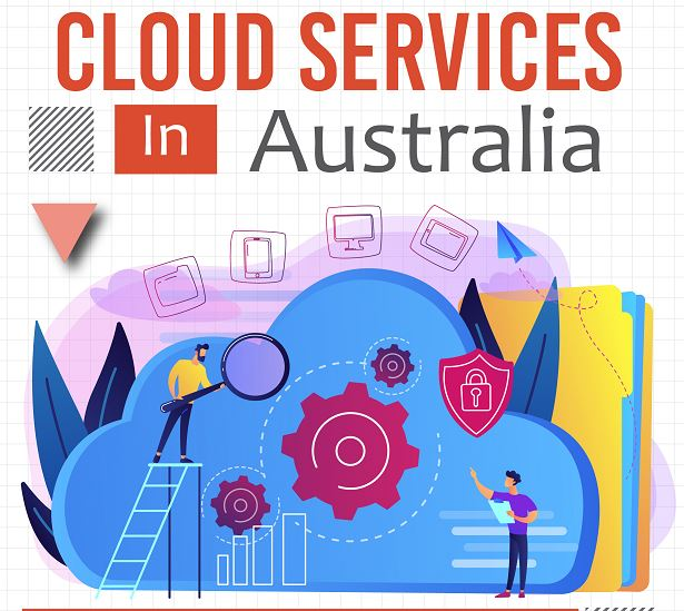 Cloud Services In Australia